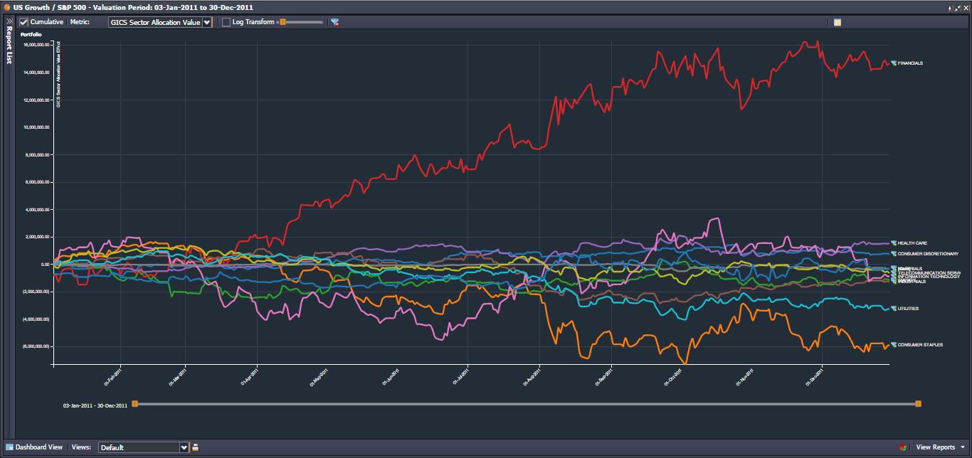 Opturo, Inc  - Performance & Attribution, Risk, Compositing